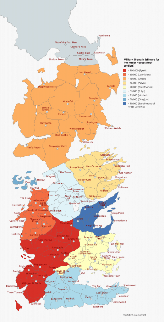 military strength of Westeros houses